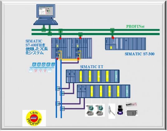 舶用ボイラ制御装置 - システム概要図