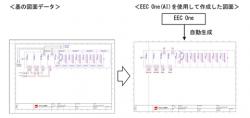 diagram_eec