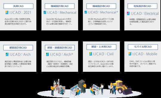 IJCAD 商品ラインアップ